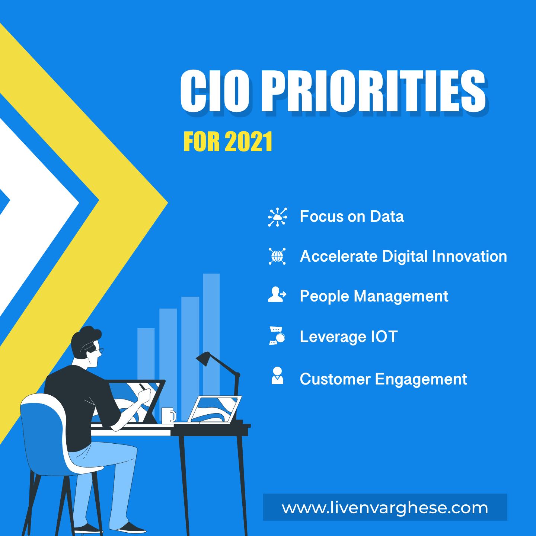 CIO Priorities for 2021